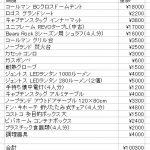 キャンプを始める為の資金はいくら必要なのか。初期投資にかけた金額を計算してみた